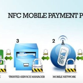 How mobile payment works