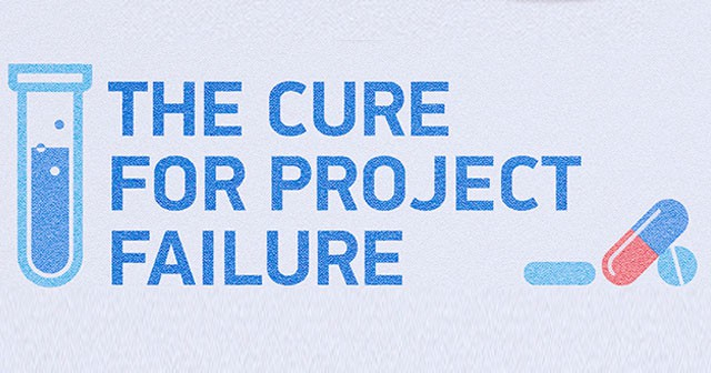 The Cure for Project Failure – by Wrike project management software